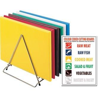 Winware Chopping Board Set - 24
