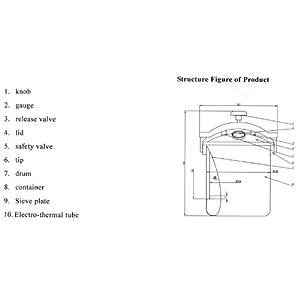 18L Autoclave Steam Sterilizer 41SAl4E%2B4GL._AA300_