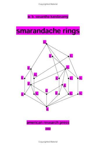 Smarandache Rings