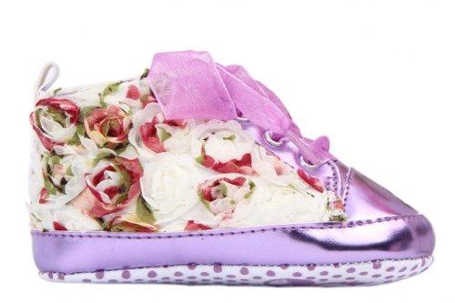 Toddler Shoe Sizes Conversion