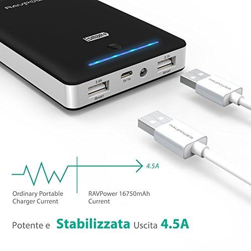 RAVPower Caricabatterie Portatile 16750mah