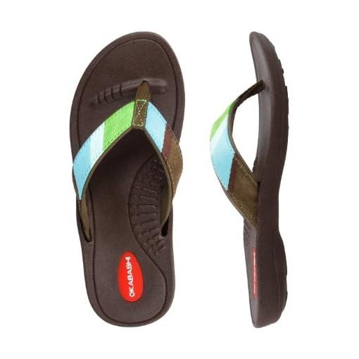 Indigo Active Flip Flops
