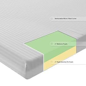 Amazon Sleep Master 4 Inch Memory Foam Mattress Green