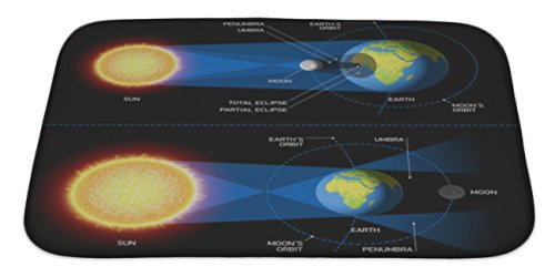 gear-new-bath-rug-mat-no-slip-microfiber-memory-foam-solar-and-lunar-eclipses-34x21