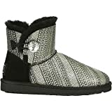 UGG Australia Women's Mini Bailey Button Bling Reviews thumbnail