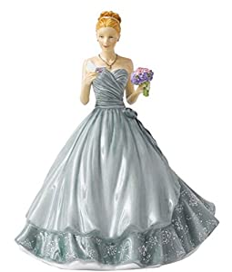 Royal Doulton   Happy Birthday 2015   Annual Lady Figure       reviews and more information