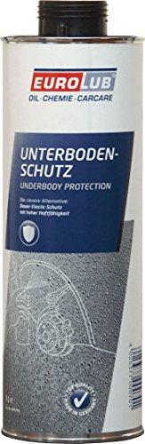 eurolub-subsuelo-proteccion-de-spray