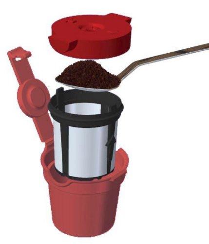 Reuse Keurig K Cups front-86286