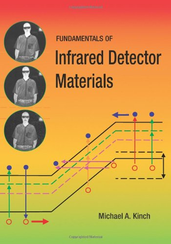 Fundamentals Of Infrared Detector Materials (Spie Tutorial Text Vol. Tt76) (Tutorial Texts)
