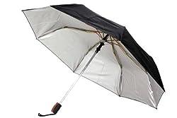 Indigo Creatives Black Umbrella