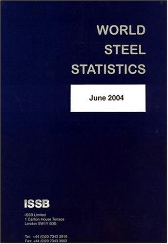 World Steel Statistics Monthly