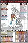 Elliptical Workout 24″ X 36″ Laminate…