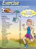 Exercise to Lose and Control Weight Poster
