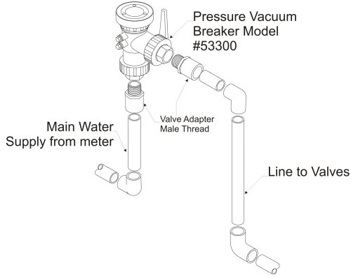 Toro inch sprinkler system pressure vacuum breaker