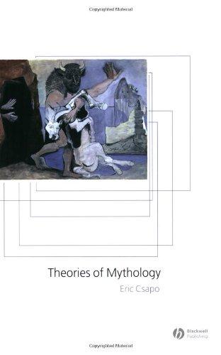Theories of Mythology