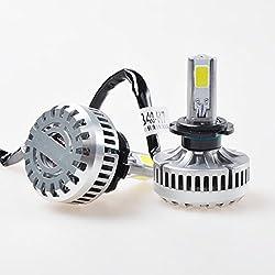 See Suparee 40w 3600lm Auto LED Headlights H7 Conversion Kit 1 Pair Car Headlamp Car Accessories Details