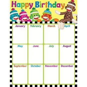 * Sock Monkey Happy Birthday Learning at 'Sock Monkeys'