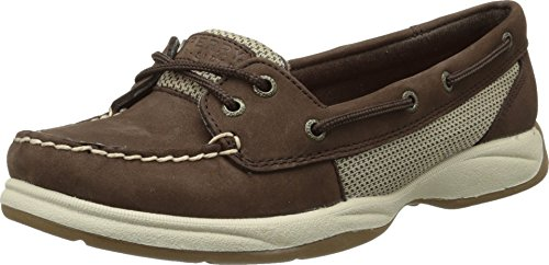 grinabelel.tk: sperry top siders. Your grinabelel.tk Cyber Monday Deals Week Gift Cards Whole Foods Registry Sell Help Disability Customer Support. Search results. Sperry Top-Sider Men's Authentic Original 2-Eye Boat Shoes, Genuine All Leather and Non-Marking Rubber Outsole. by Sperry.