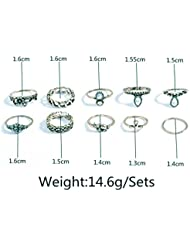 Imported Set Of 10pcs Silver Alloy Midi Rings Multiple Finger Stack Knuckle Band Punk