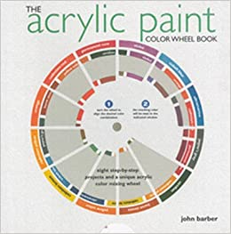 Acrylic paint mixing chart car interior design for Color wheel chart paint