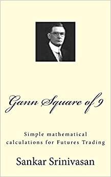 Gann Square Of 9: Simple Mathematical Calculations For Futures Trading