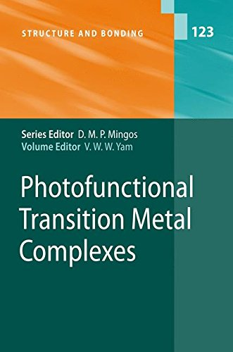 photofunctional-transition-metal-complexes