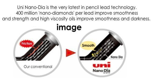 Uni-Ball Jetstream pour 4 &1, pointe Extra Fine recharges pour stylos Roller, bille 0,5 mm Noir/bleu/rouge/vert-Diamant haute qualité-aux-mines Nano Dia de 40 mines 0,5 mm Hb valeur) de la valeur du Japon Original Discription de marchandises)