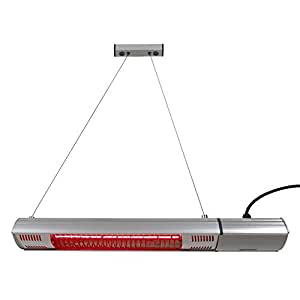 Ener-G+ HEA-21545 Outdoor Ceiling or Wall Mounted