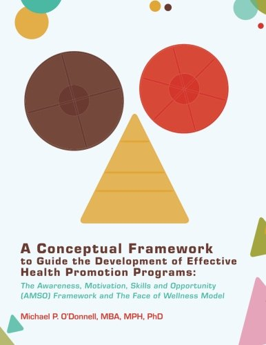 A Conceptual Framework to Guide the Development of Effective Health Promotion Programs: The Awareness, Motivation, Skill