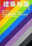 サムネイル:建築知識、最新号(2009年3月号)