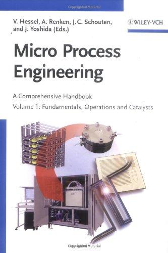 Micro Process Engineering: A Comprehensive Handbook