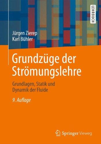 Reibungswiderstand lexikon der physik for Grundlagen der statik