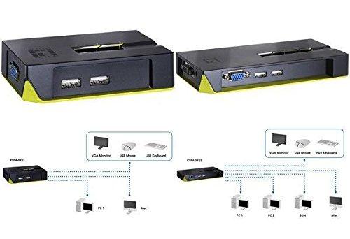 LEVELONE Commutateur KVM, USB, 2 ports, (KVM-0222/590222)