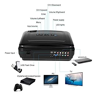Video Projector, LESHP LCD Projector HD 1080P 3200 Luminous Movie Projector Support HDMI USB SD Card VGA AV for Home Cinema Theater TV Laptop Game SD iPad iPhone TV Box Android Smartphone (Black)