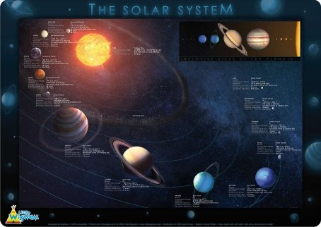 Little Wigwam The Solar System Placemat