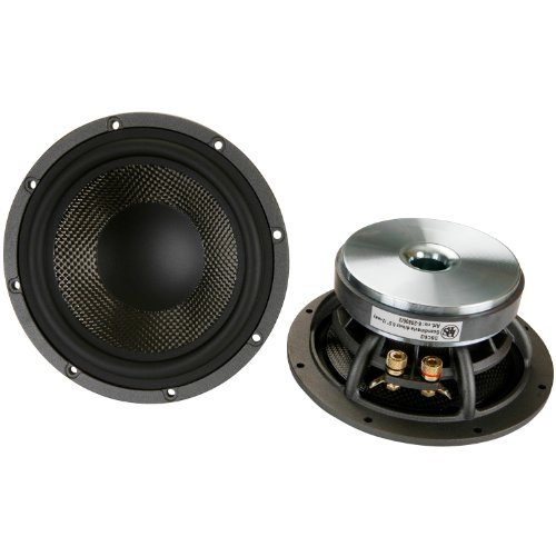 "Dls Scandinavia 6/2 Competition Grade 2-Way 6-1/2"" Mid Bass Driver Speaker (Pair)"