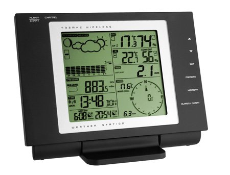 Weather Station TFA Nexus 35.1075