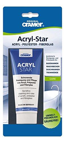 bad-pflege-zur-reinigung-und-pflege-acryl-oberflachen-polyester-oberflachen-fieberglas-oberflachen-1
