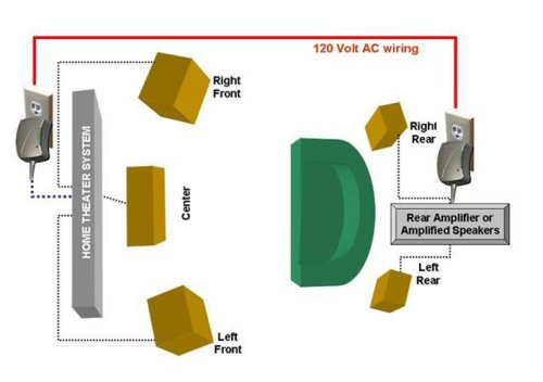 installation kit rs diy home theatre surround sound diy. Black Bedroom Furniture Sets. Home Design Ideas