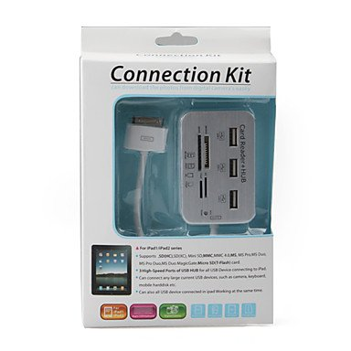 Wireless Card Reader For Iphone And Ipad
