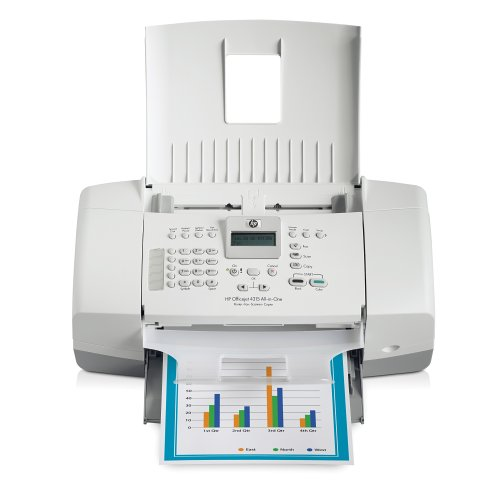 Hp Officejet 4315 All-In-One Printer/Fax/Scanner/Copier (Q8081A#Aba) back-1063957