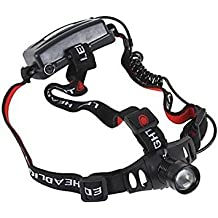 Lanm Head Lamps Lanmei Cycling 160 Lumens 1x Q5 LED Black 3. 7V 3W High Power Tensile Type Focusing Headlamp
