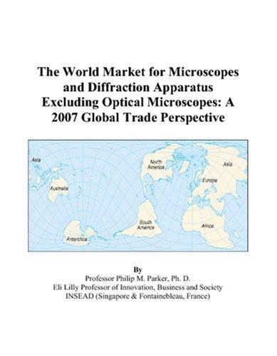Global Microscopes