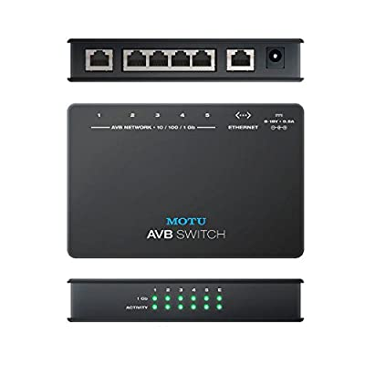 MOTU AVB Switch | Five Port Audio Video Bridging Ethernet Switch