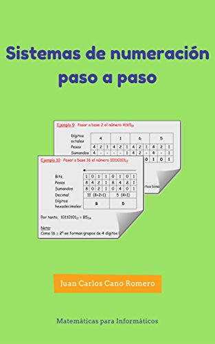 Sistemas de numeración paso a paso (Matemáticas para Informáticos nº 1)