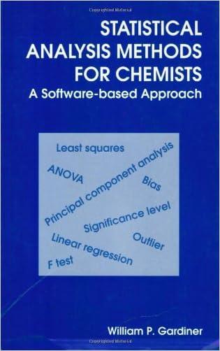 Statistical Analysis Methods