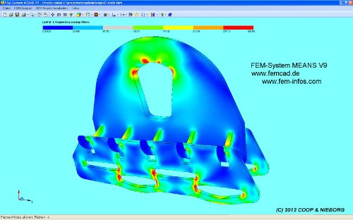 FEM System MEANS V9 Professional for all 3D CAD