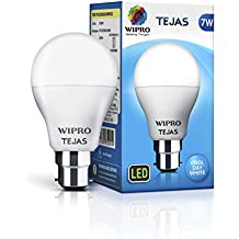 List of Led Bulb Offers, Prices