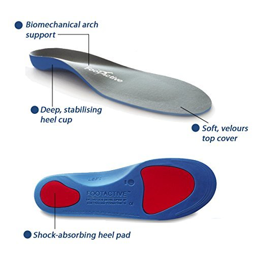 FootActive Medical Full Length Arch Support Orthotic Insole for Plantar Fasciitis and Over-Pronation M 4 - 5.5 / W 5.5 - 7 Grey