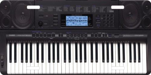Rikki Knighttm Electric Keyboard License Plate